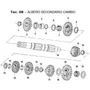 Rasamento 30 x 21 x 0.5 secondario TM KZ10B (Codice A-B)